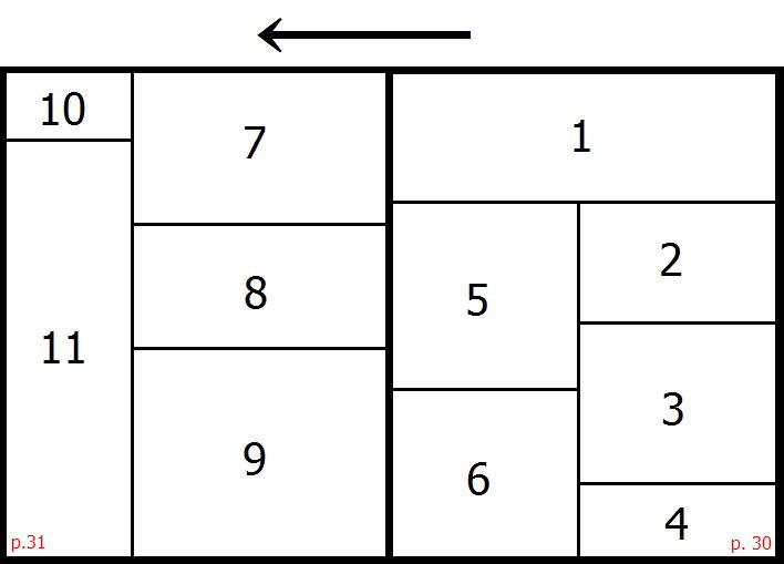 Manga-ordine_di_lettura